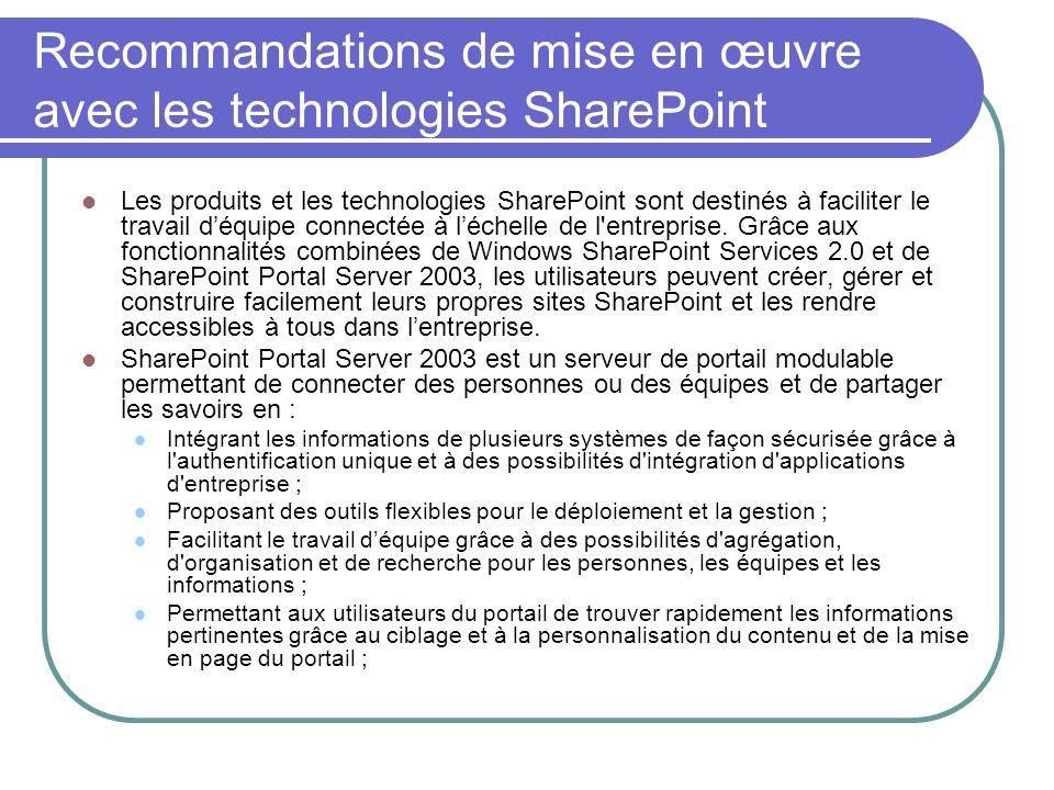Recommandations de mise en œuvre avec les technologies SharePoint Les produits et les technologies SharePoint sont destinés à faciliter le travail déq