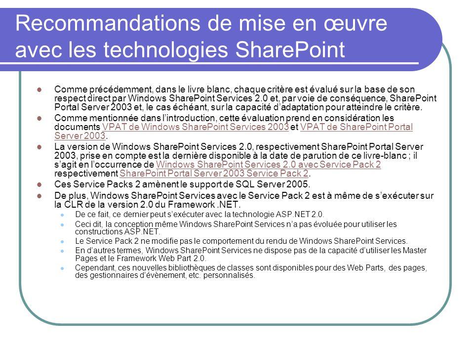 Recommandations de mise en œuvre avec les technologies SharePoint Comme précédemment, dans le livre blanc, chaque critère est évalué sur la base de so