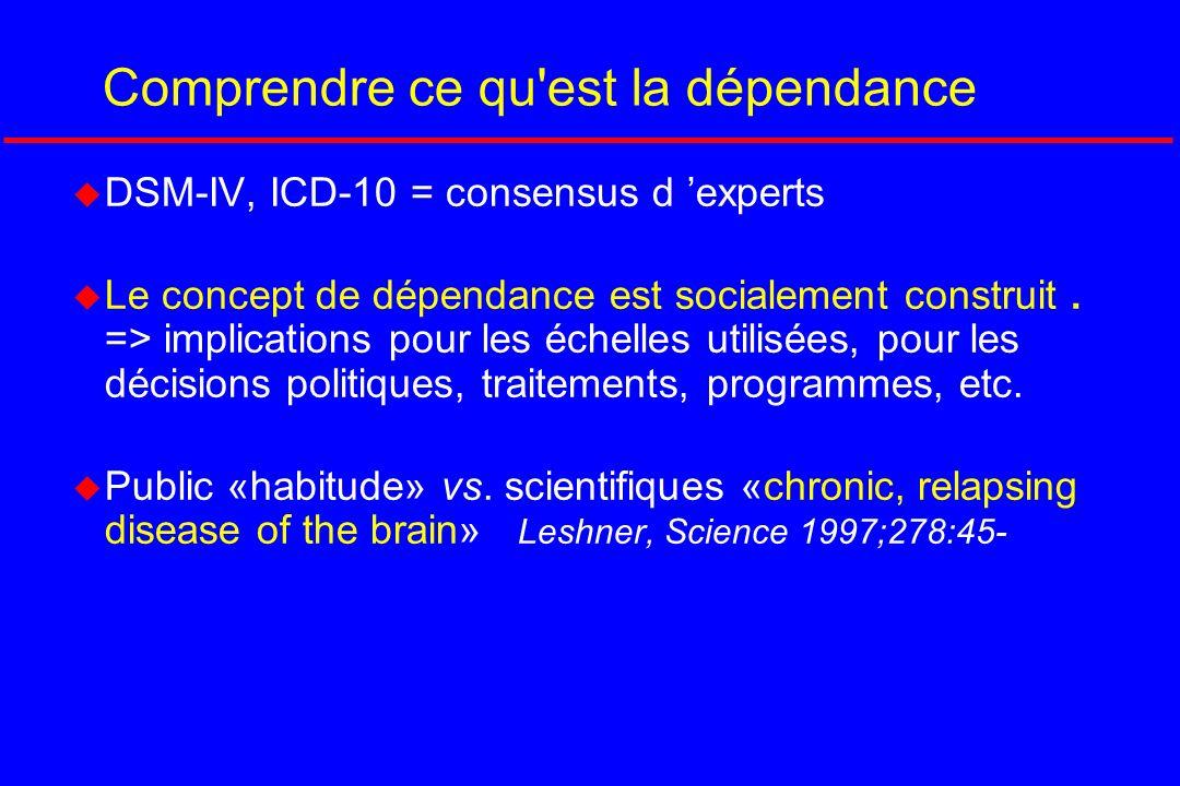 Comprendre ce qu'est la dépendance DSM-IV, ICD-10 = consensus d experts Le concept de dépendance est socialement construit. => implications pour les é