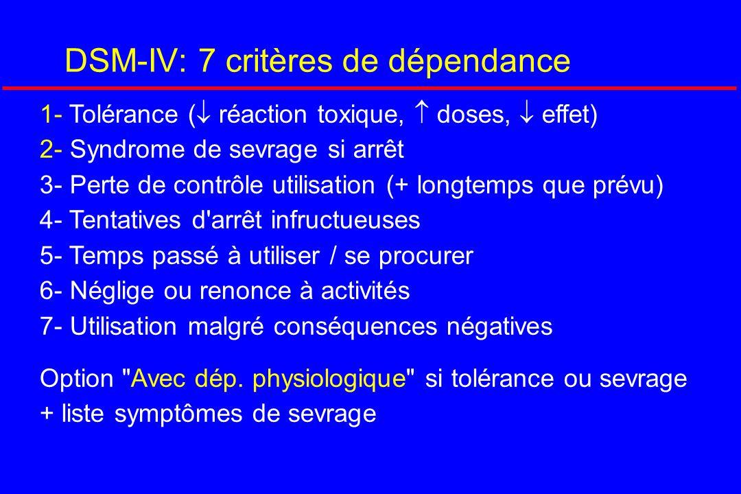 DSM-IV: 7 critères de dépendance 1- Tolérance ( réaction toxique, doses, effet) 2- Syndrome de sevrage si arrêt 3- Perte de contrôle utilisation (+ lo
