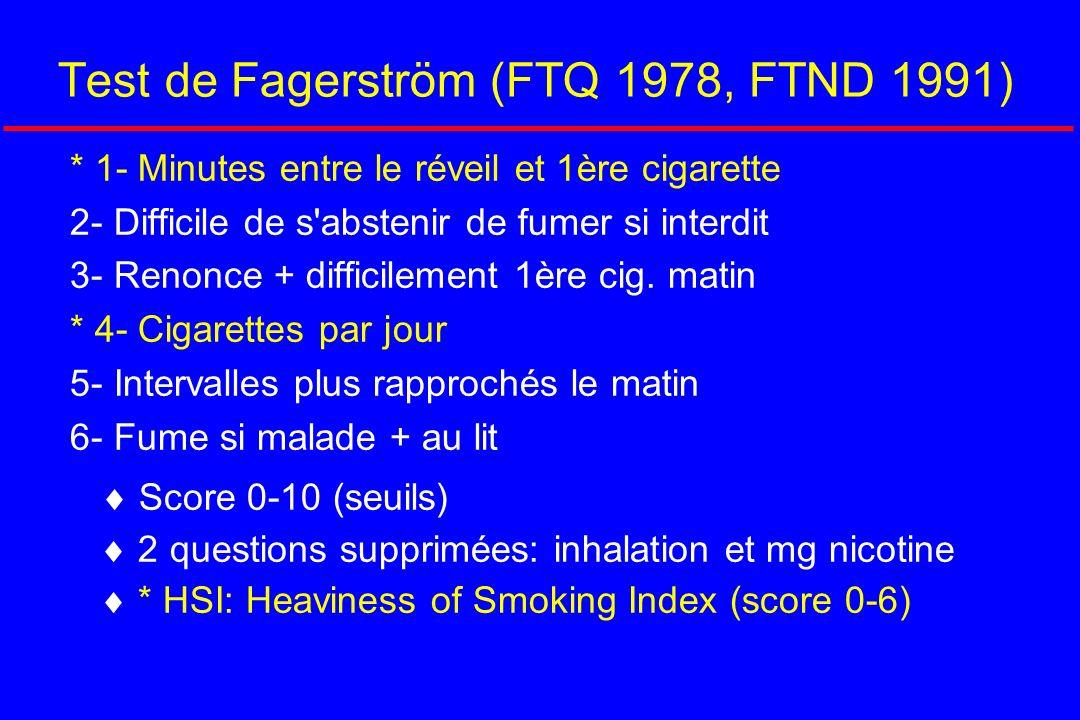 Test de Fagerström (FTQ 1978, FTND 1991) * 1- Minutes entre le réveil et 1ère cigarette 2- Difficile de s'abstenir de fumer si interdit 3- Renonce + d