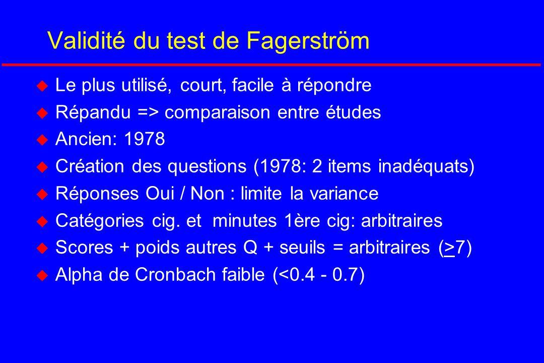 Le plus utilisé, court, facile à répondre Répandu => comparaison entre études Ancien: 1978 Création des questions (1978: 2 items inadéquats) Réponses