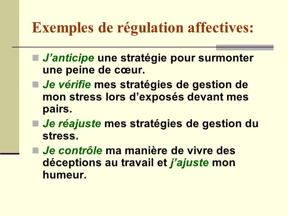 Exemples de régulation affectives: Janticipe une stratégie pour surmonter une peine de cœur.