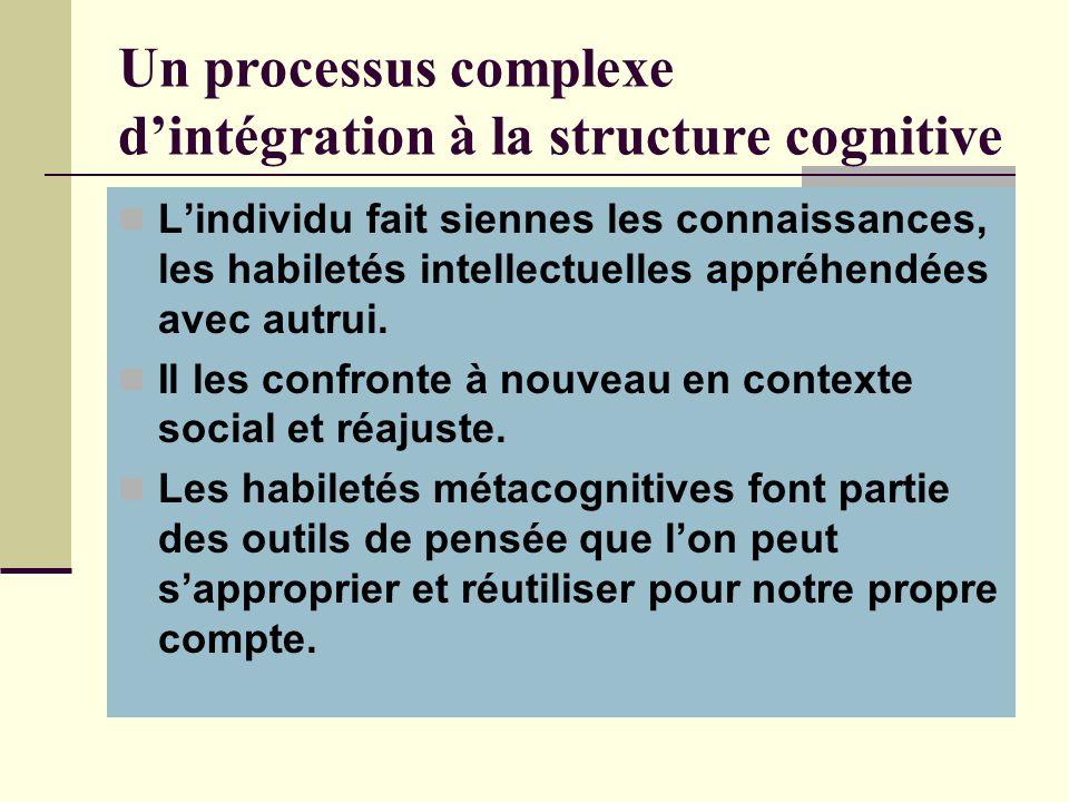 Un processus complexe dintégration à la structure cognitive Lindividu fait siennes les connaissances, les habiletés intellectuelles appréhendées avec autrui.