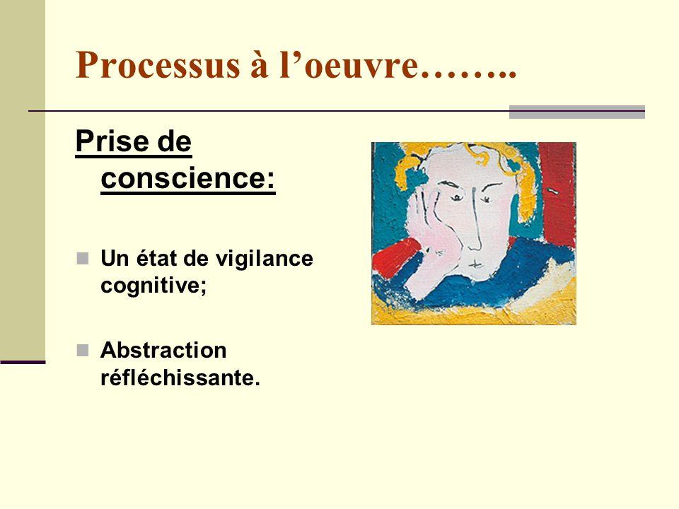 Processus à loeuvre……..