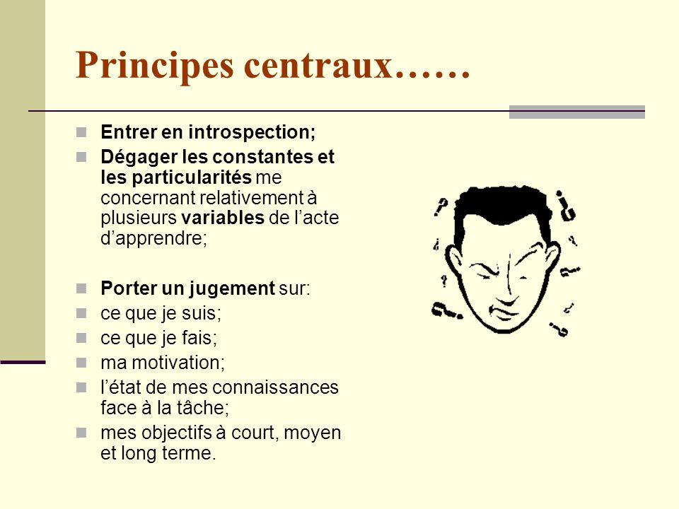 Principes centraux…… Passage de limplicite à lexplicite: Ce qui est fait et su est souvent non conscient lorsque lon apprend.