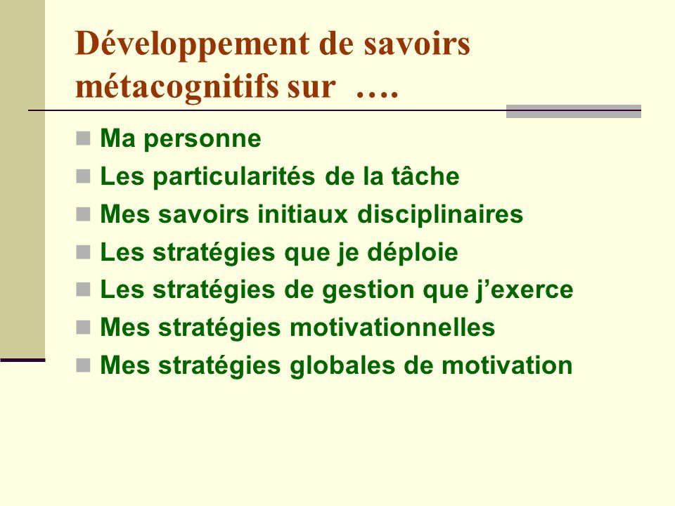 Développement de savoirs métacognitifs sur ….