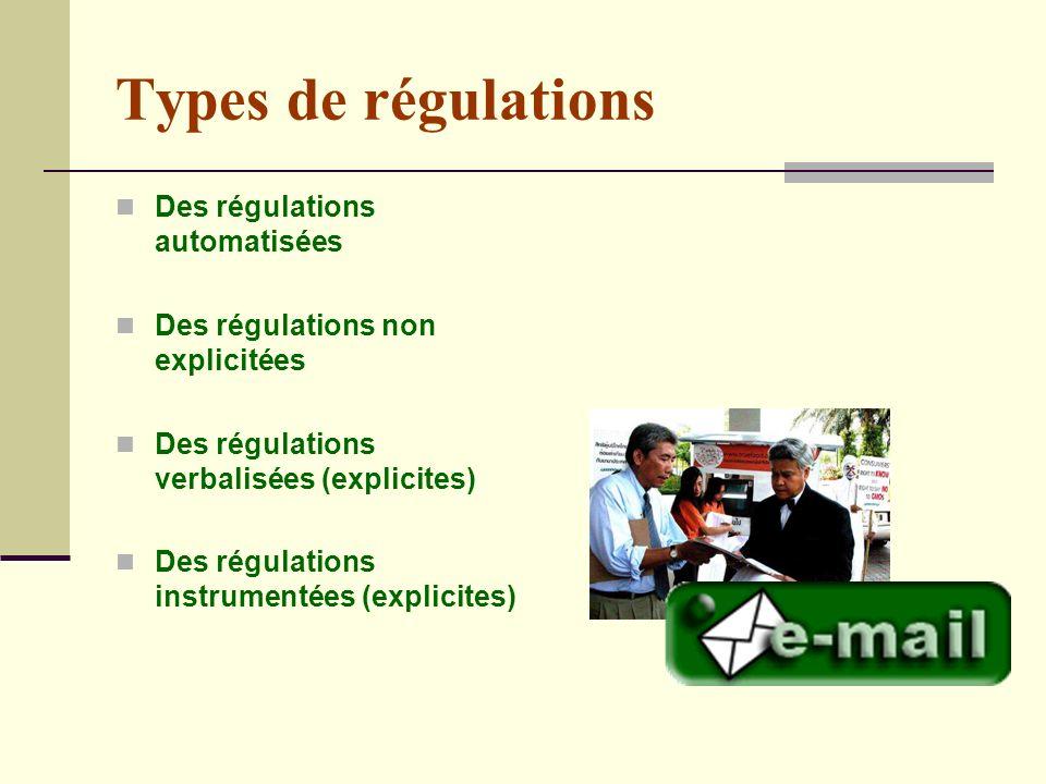 Types de régulations Des régulations automatisées Des régulations non explicitées Des régulations verbalisées (explicites) Des régulations instrumentées (explicites)