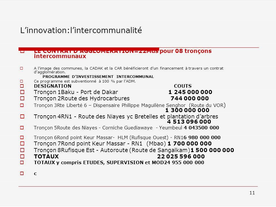 11 Linnovation:lintercommunalité LE CONTRAT DAGGLOMERATION=22Mds pour 08 tronçons intercommunaux A limage des communes, la CADAK et la CAR bénéficiero