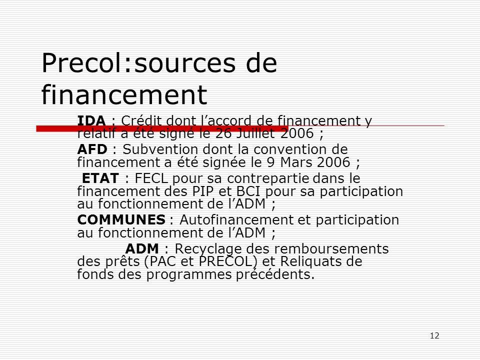 12 Precol:sources de financement IDA : Crédit dont laccord de financement y relatif a été signé le 26 Juillet 2006 ; AFD : Subvention dont la conventi