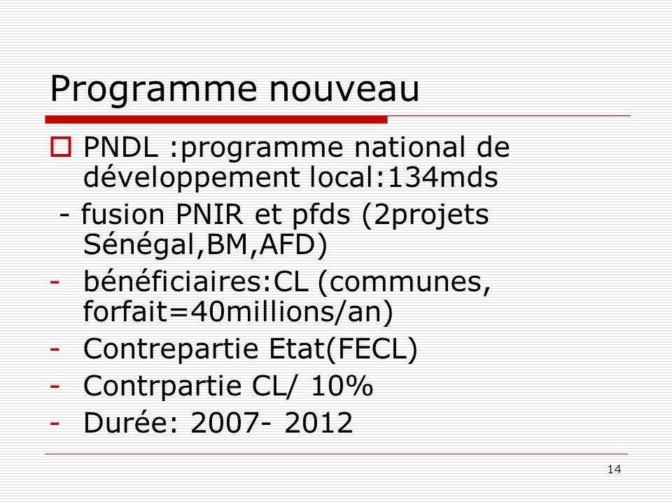 14 Programme nouveau PNDL :programme national de développement local:134mds - fusion PNIR et pfds (2projets Sénégal,BM,AFD) -bénéficiaires:CL (commune