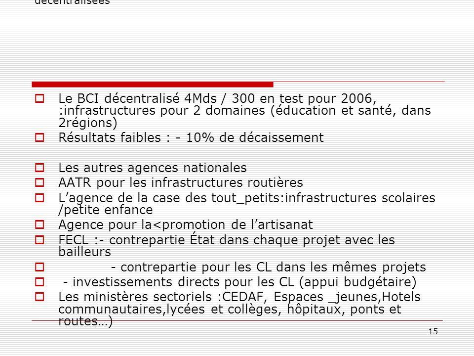 15 Les autres ressources nationales non décentralisées ou faiblement décentralisées Le BCI décentralisé 4Mds / 300 en test pour 2006, :infrastructures