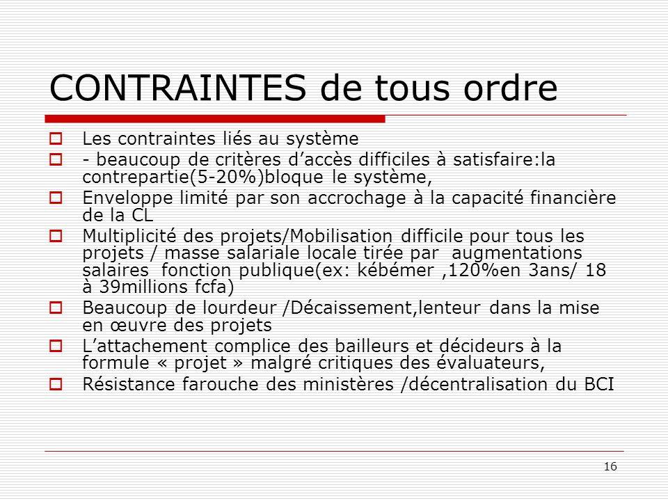 16 CONTRAINTES de tous ordre Les contraintes liés au système - beaucoup de critères daccès difficiles à satisfaire:la contrepartie(5-20%)bloque le sys