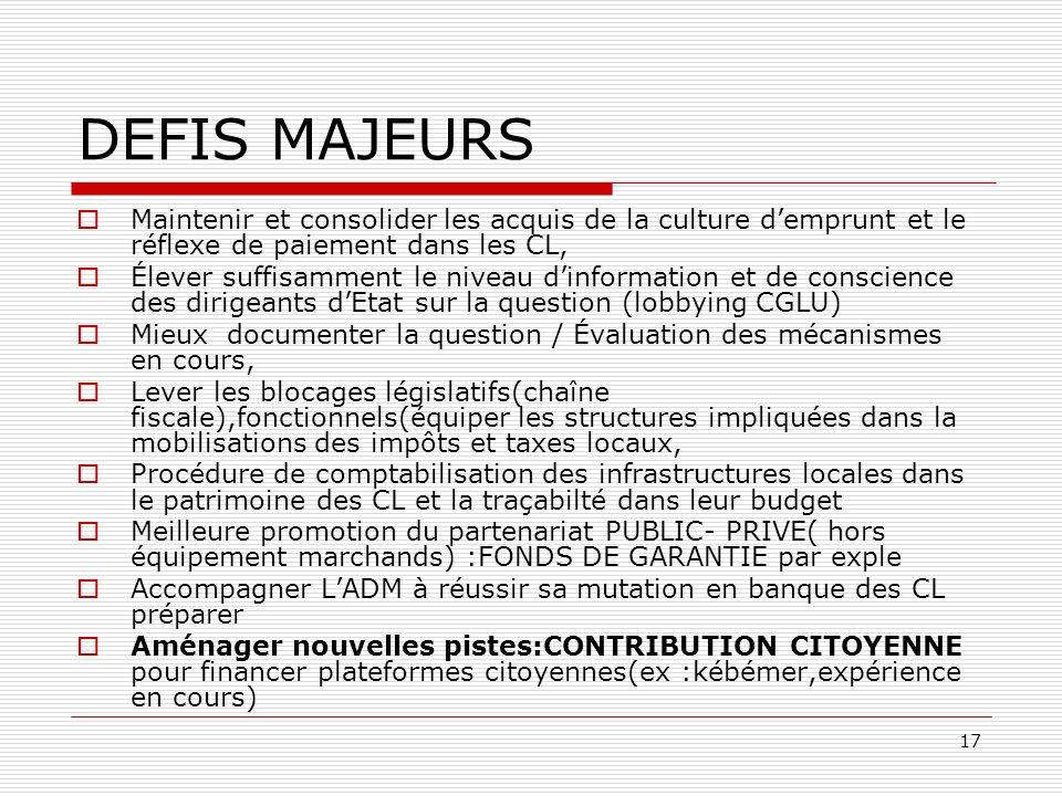 17 DEFIS MAJEURS Maintenir et consolider les acquis de la culture demprunt et le réflexe de paiement dans les CL, Élever suffisamment le niveau dinfor