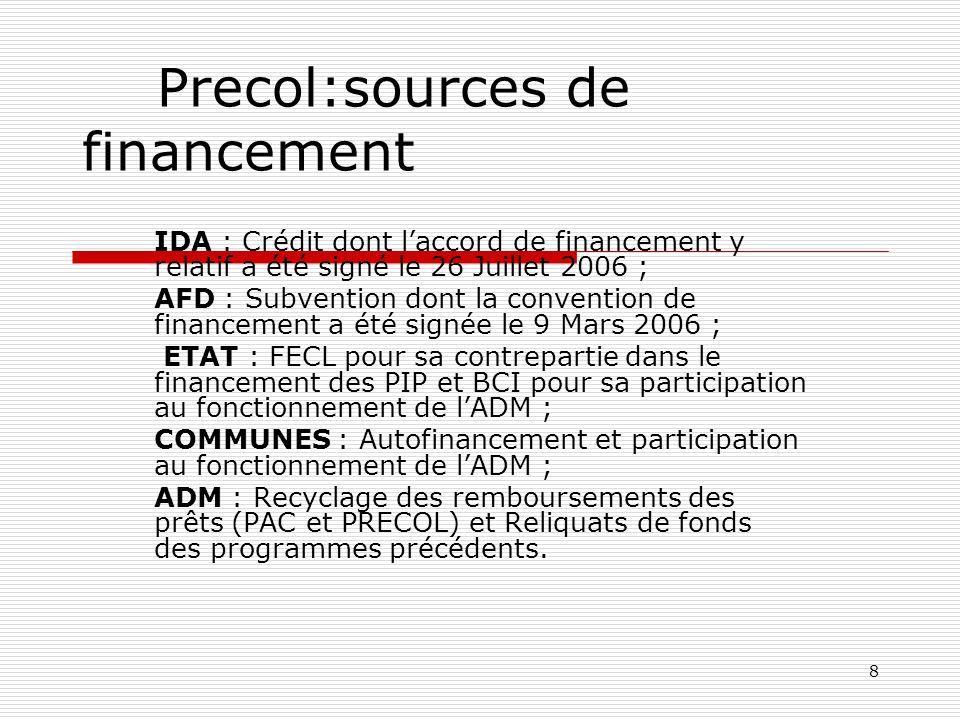 8 Precol:sources de financement IDA : Crédit dont laccord de financement y relatif a été signé le 26 Juillet 2006 ; AFD : Subvention dont la conventio