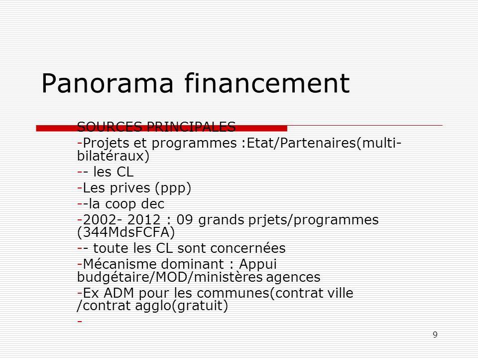 9 Panorama financement SOURCES PRINCIPALES -Projets et programmes :Etat/Partenaires(multi- bilatéraux) -- les CL -Les prives (ppp) --la coop dec -2002