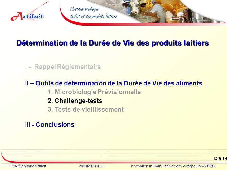 Dia 14 Pôle Sanitaire Actilait Valérie MICHEL Innovation in Dairy Technology -WagrALIM-220611 Détermination de la Durée de Vie des produits laitiers I