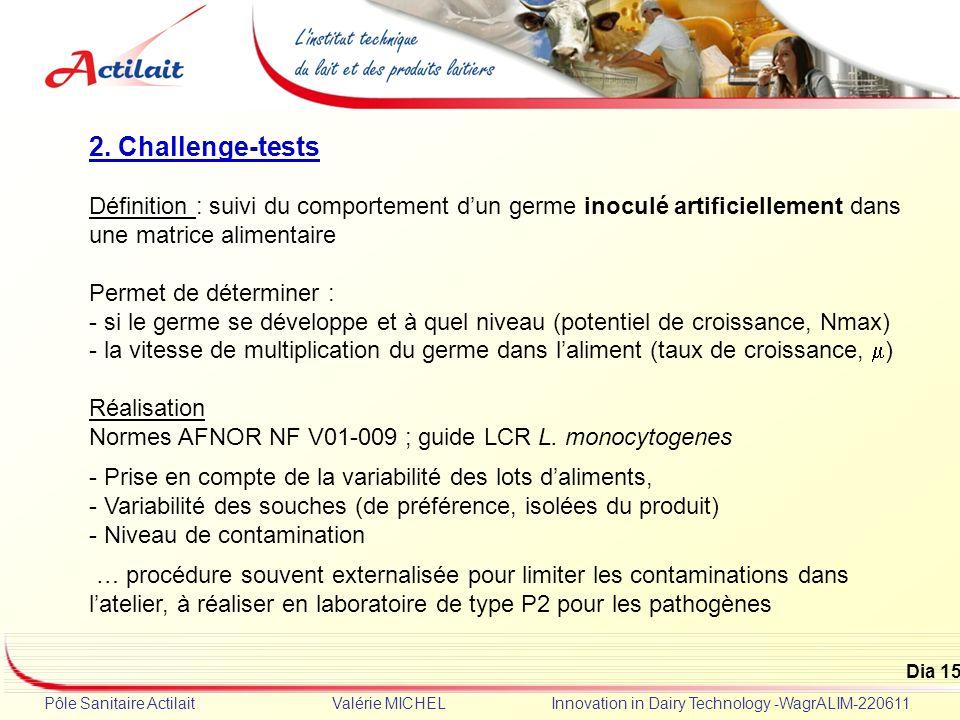 Dia 15 Pôle Sanitaire Actilait Valérie MICHEL Innovation in Dairy Technology -WagrALIM-220611 2. Challenge-tests Définition : suivi du comportement du