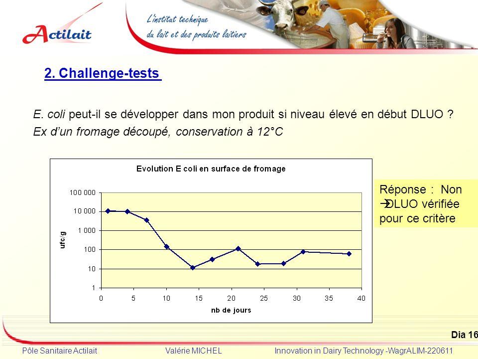 Dia 16 Pôle Sanitaire Actilait Valérie MICHEL Innovation in Dairy Technology -WagrALIM-220611 2. Challenge-tests E. coli peut-il se développer dans mo