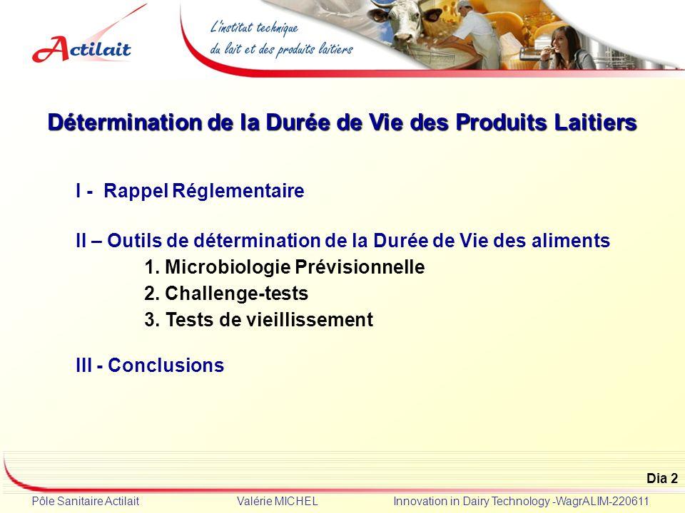 Dia 2 Pôle Sanitaire Actilait Valérie MICHEL Innovation in Dairy Technology -WagrALIM-220611 Détermination de la Durée de Vie des Produits Laitiers I
