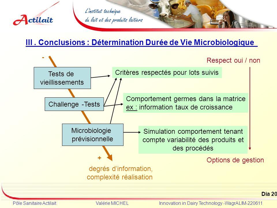 Dia 20 Pôle Sanitaire Actilait Valérie MICHEL Innovation in Dairy Technology -WagrALIM-220611 III. Conclusions : Détermination Durée de Vie Microbiolo