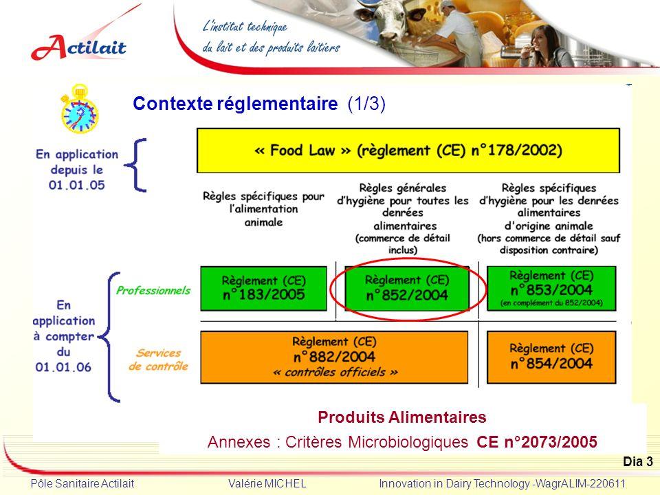 Dia 3 Pôle Sanitaire Actilait Valérie MICHEL Innovation in Dairy Technology -WagrALIM-220611 Contexte réglementaire (1/3) Produits Alimentaires Annexe