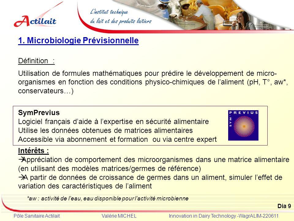 Dia 9 Pôle Sanitaire Actilait Valérie MICHEL Innovation in Dairy Technology -WagrALIM-220611 1. Microbiologie Prévisionnelle Définition : Utilisation