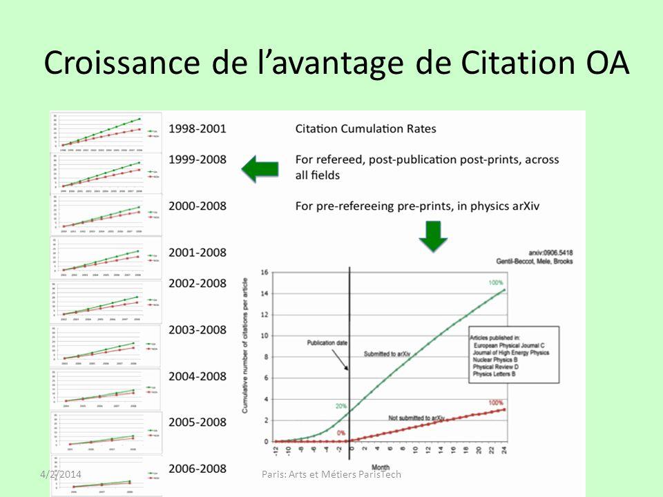 Croissance de lavantage de Citation OA 4/2/2014Paris: Arts et Métiers ParisTech