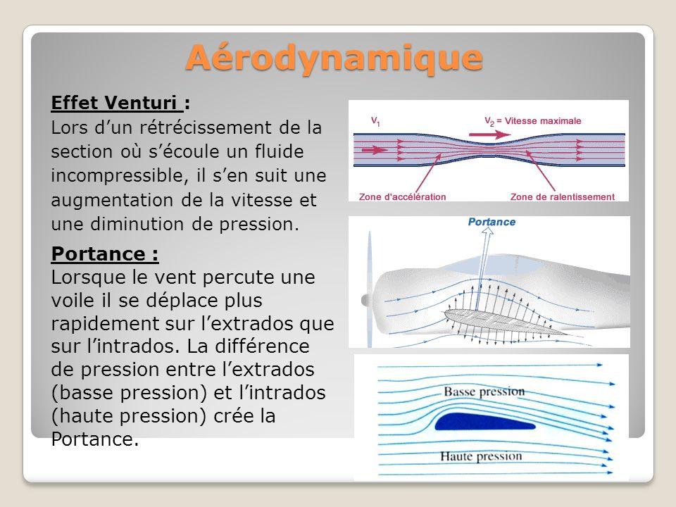 Aérodynamique Effet Venturi : Lors dun rétrécissement de la section où sécoule un fluide incompressible, il sen suit une augmentation de la vitesse et