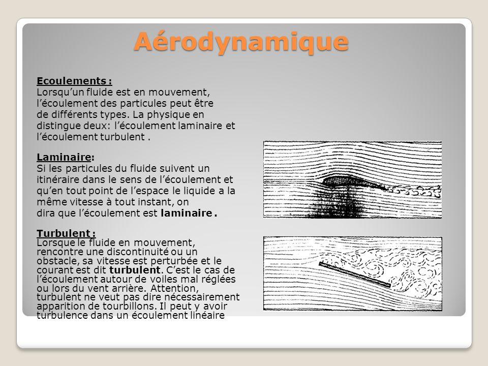 Aérodynamique Laminaire: Si les particules du fluide suivent un itinéraire dans le sens de lécoulement et quen tout point de lespace le liquide a la m