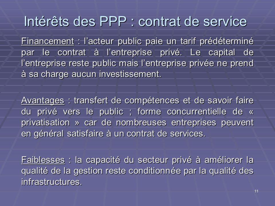 11 Intérêts des PPP : contrat de service Financement : lacteur public paie un tarif prédéterminé par le contrat à lentreprise privé.