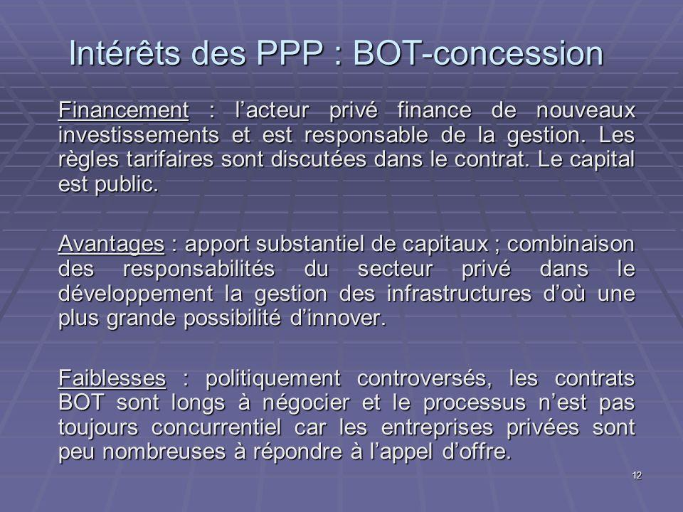 12 Intérêts des PPP : BOT-concession Financement : lacteur privé finance de nouveaux investissements et est responsable de la gestion.