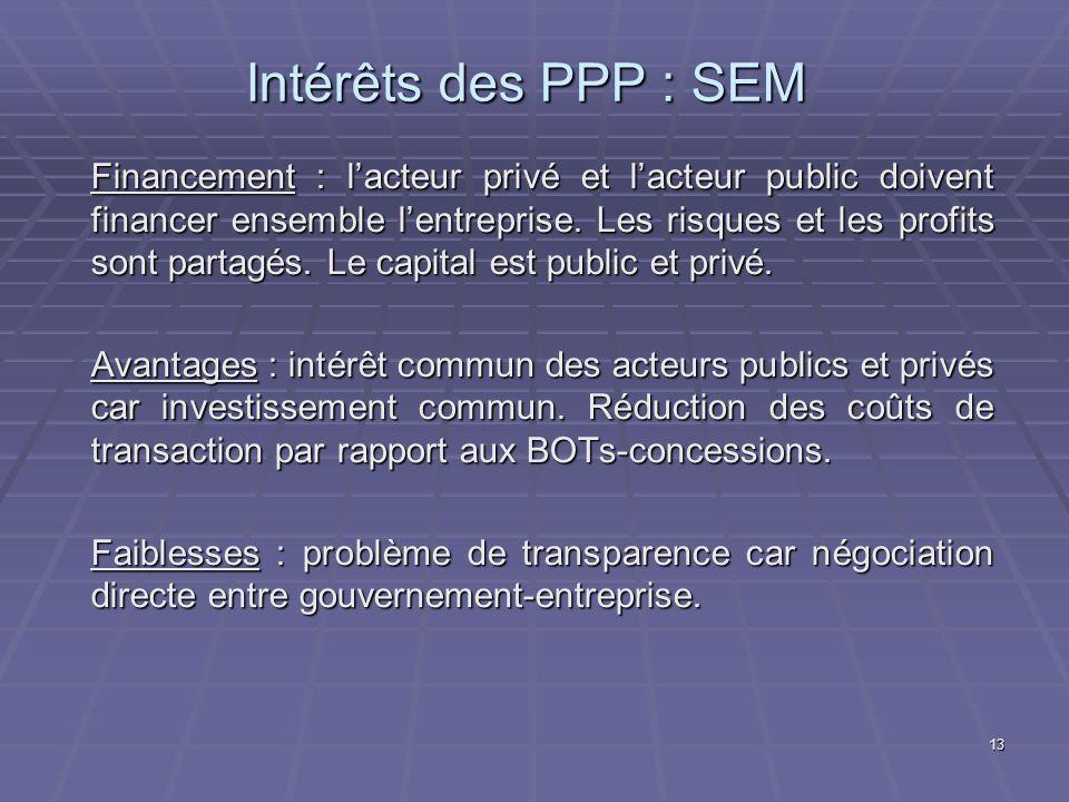 13 Intérêts des PPP : SEM Financement : lacteur privé et lacteur public doivent financer ensemble lentreprise.