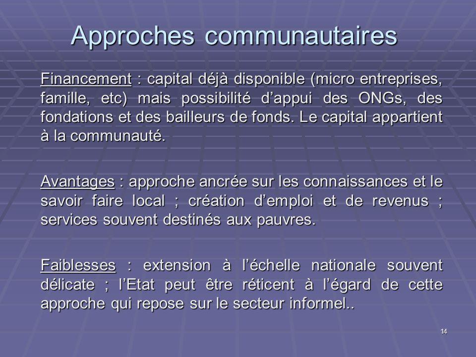14 Approches communautaires Financement : capital déjà disponible (micro entreprises, famille, etc) mais possibilité dappui des ONGs, des fondations et des bailleurs de fonds.