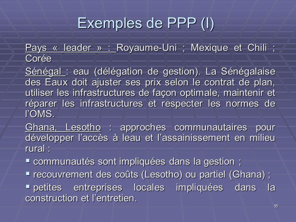15 Exemples de PPP (I) Pays « leader » : Royaume-Uni ; Mexique et Chili ; Corée Sénégal : eau (délégation de gestion).