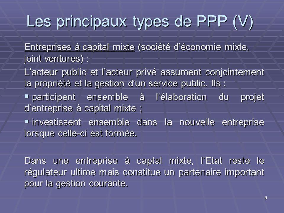 10 Les principaux types de PPP (VI) Approches communautaires de base : Certaines fractions de la population nont pas accès aux services publics.