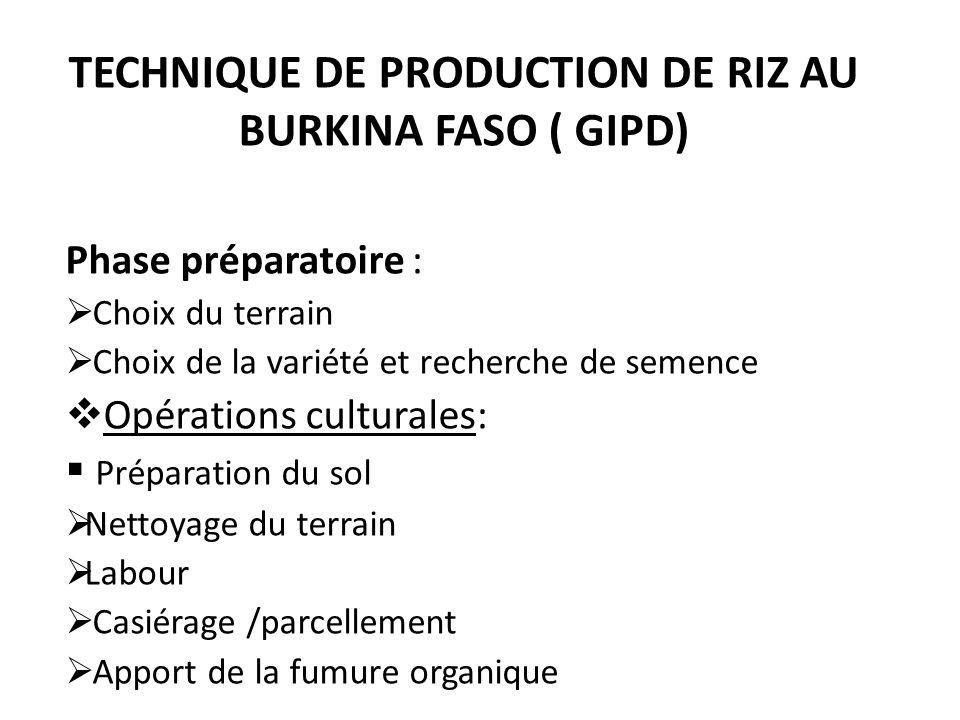 TECHNIQUE DE PRODUCTION DE RIZ AU BURKINA FASO ( GIPD) Phase préparatoire : Choix du terrain Choix de la variété et recherche de semence Opérations cu