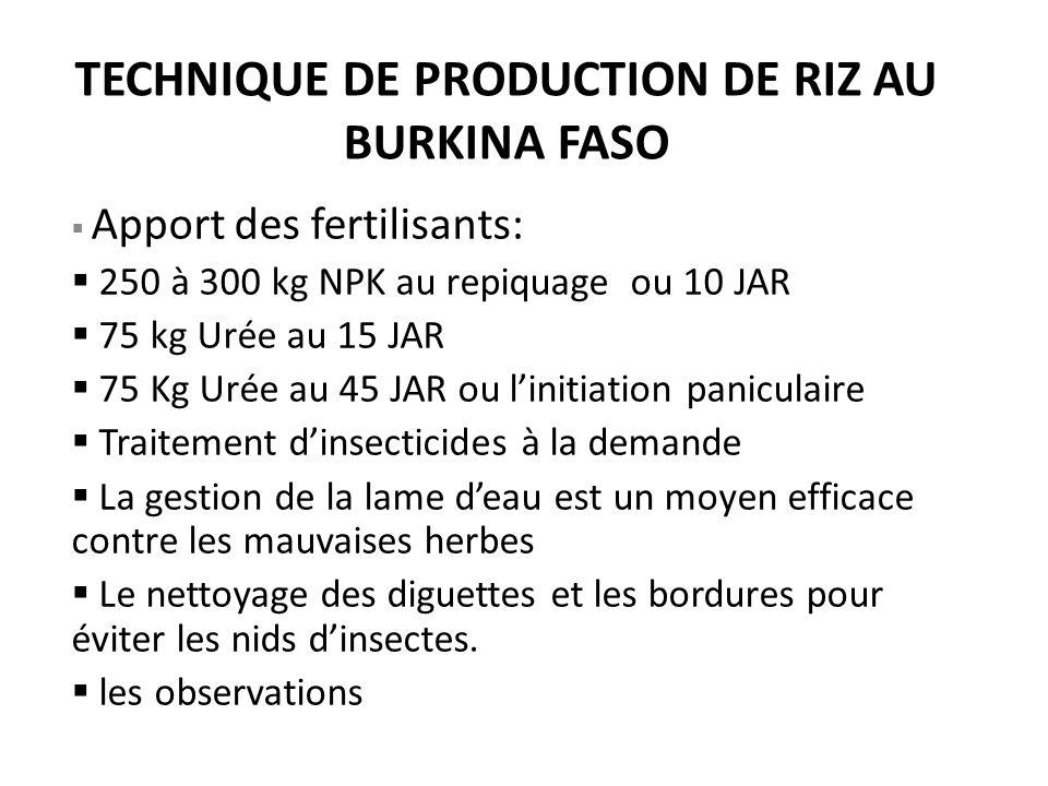TECHNIQUE DE PRODUCTION DE RIZ AU BURKINA FASO Apport des fertilisants: 250 à 300 kg NPK au repiquage ou 10 JAR 75 kg Urée au 15 JAR 75 Kg Urée au 45