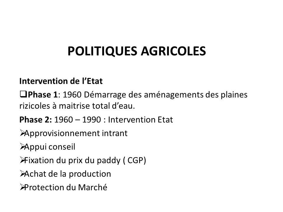 POLITIQUES AGRICOLES Intervention de lEtat Phase 1: 1960 Démarrage des aménagements des plaines rizicoles à maitrise total deau. Phase 2: 1960 – 1990