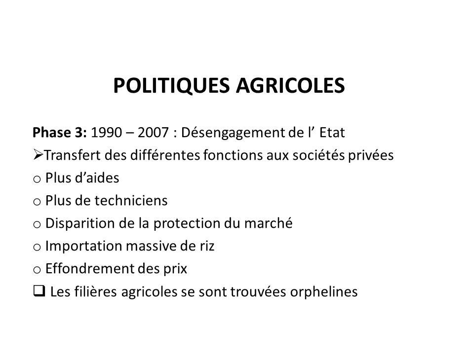 POLITIQUES AGRICOLES Phase 3: 1990 – 2007 : Désengagement de l Etat Transfert des différentes fonctions aux sociétés privées o Plus daides o Plus de t