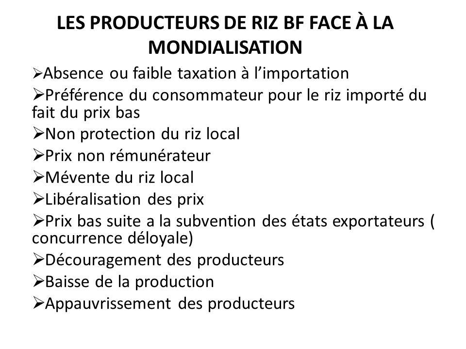LES PRODUCTEURS DE RIZ BF FACE À LA MONDIALISATION Absence ou faible taxation à limportation Préférence du consommateur pour le riz importé du fait du