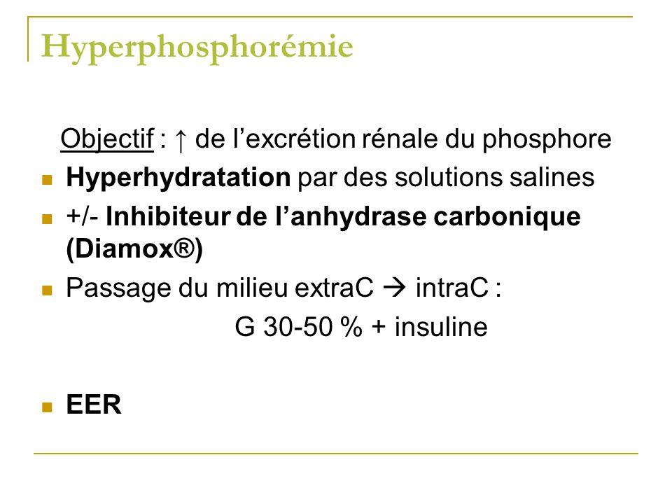 Hyperphosphorémie Objectif : de lexcrétion rénale du phosphore Hyperhydratation par des solutions salines +/- Inhibiteur de lanhydrase carbonique (Dia