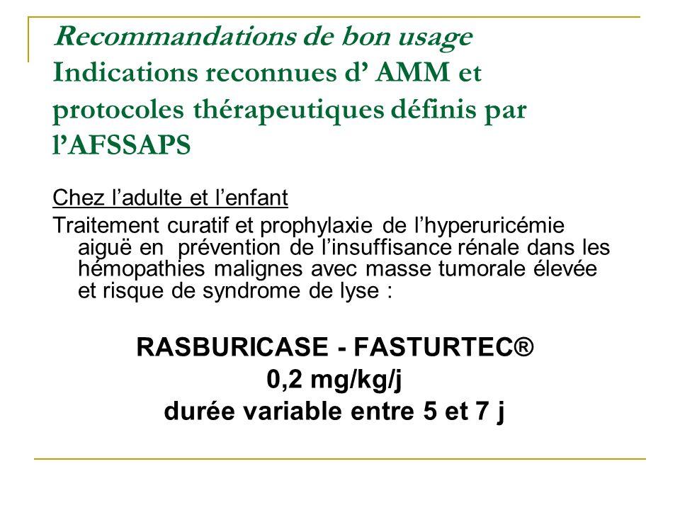 Recommandations de bon usage Indications reconnues d AMM et protocoles thérapeutiques définis par lAFSSAPS Chez ladulte et lenfant Traitement curatif