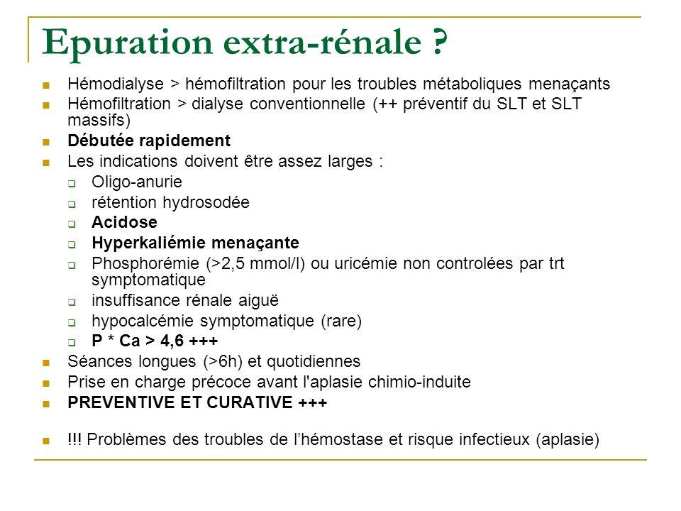 Epuration extra-rénale ? Hémodialyse > hémofiltration pour les troubles métaboliques menaçants Hémofiltration > dialyse conventionnelle (++ préventif