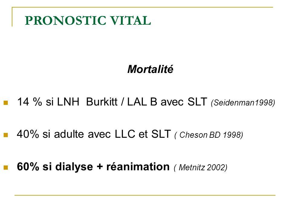 PRONOSTIC VITAL Mortalité 14 % si LNH Burkitt / LAL B avec SLT (Seidenman1998) 40% si adulte avec LLC et SLT ( Cheson BD 1998) 60% si dialyse + réanim