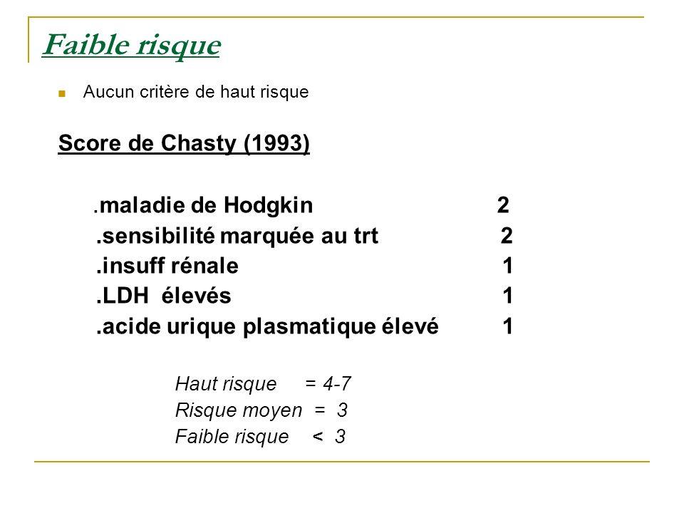 Faible risque Aucun critère de haut risque Score de Chasty (1993). maladie de Hodgkin 2.sensibilité marquée au trt 2.insuff rénale 1.LDH élevés 1.acid