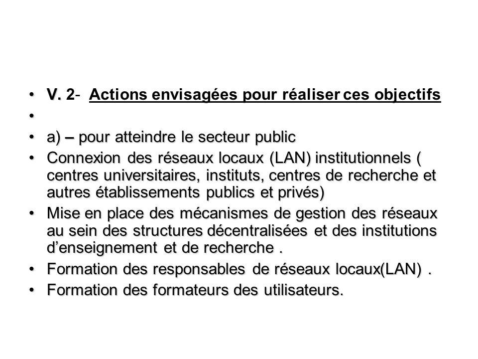 V.V. 2- Actions envisagées pour réaliser ces objectifs a) – pour atteindre le secteur publica) – pour atteindre le secteur public Connexion des réseau