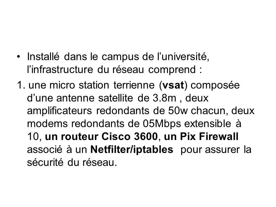 Installé dans le campus de luniversité, linfrastructure du réseau comprend : 1.