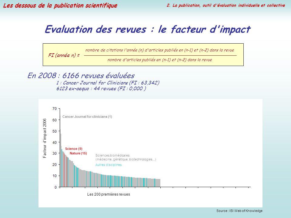 Les dessous de la publication scientifique Evaluation des revues : le facteur d'impact FI (année n) = nombre de citations l'année (n) d'articles publi