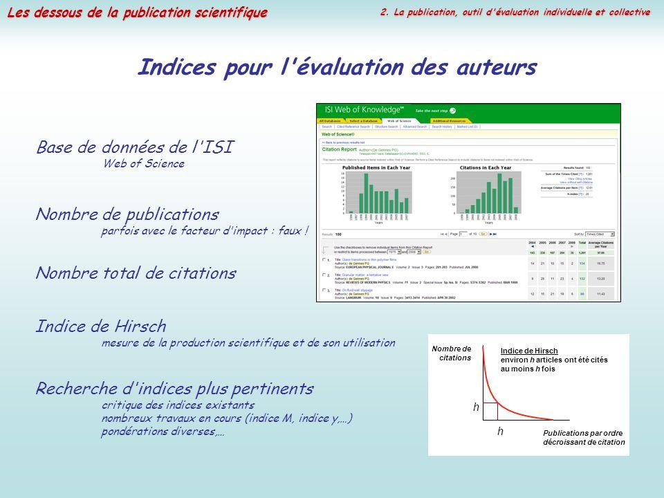 Les dessous de la publication scientifique Indices pour l'évaluation des auteurs Indice de Hirsch mesure de la production scientifique et de son utili